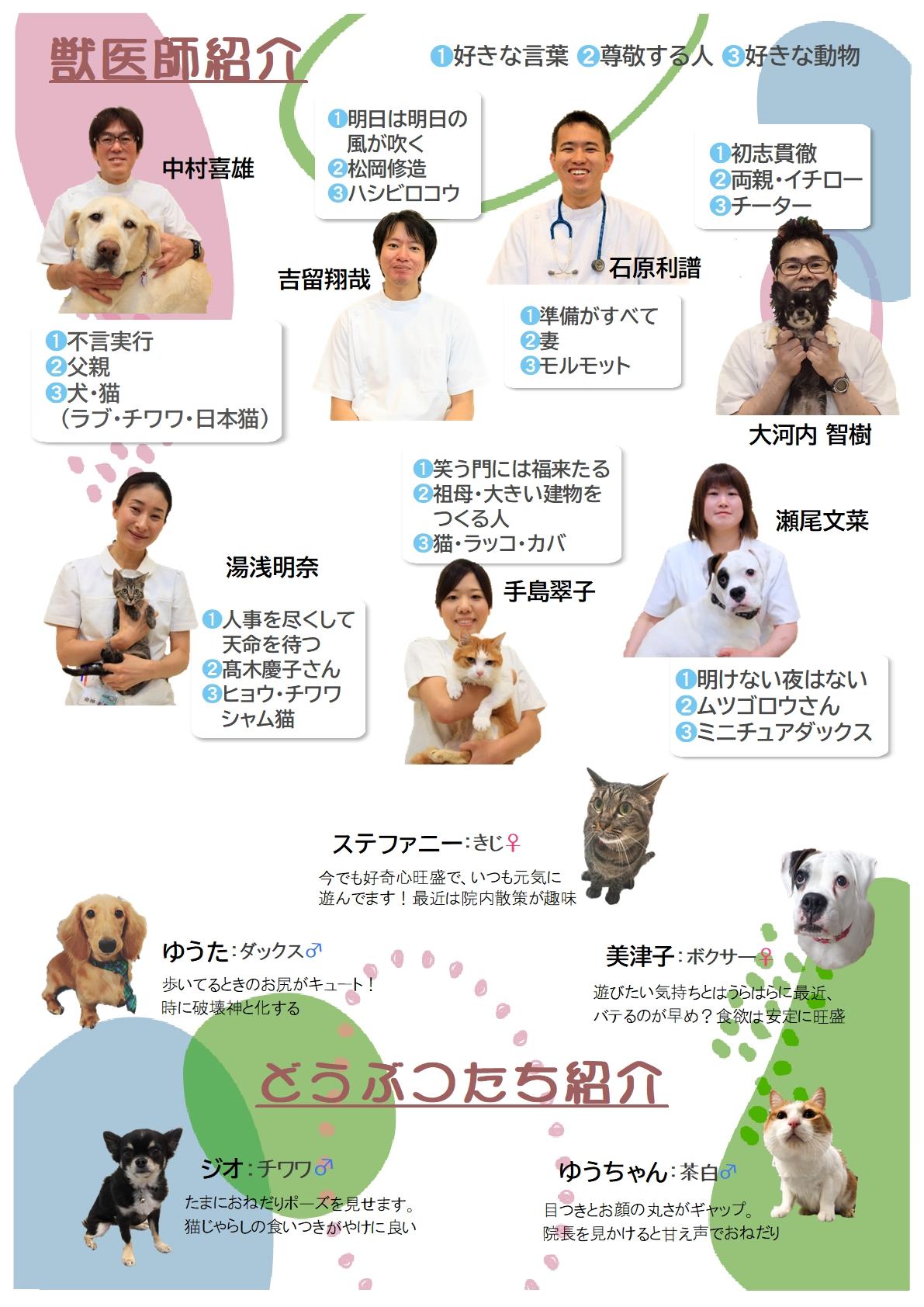 獣医科通信2021-C