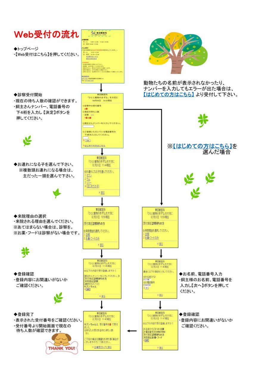 web_flowchart